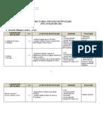 Proiectarea unitatilor de invatare PST - cls X