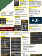 Rules Summary - GM.pdf
