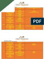 Planificare 09-13.03.2020
