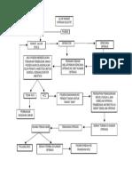ALUR KAMAR OPERASI ELEKTIF.pdf