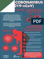 Risalah Novel Corona 2.pdf