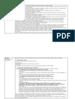 Art 508 testo unico legge 297:94.pdf