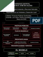Finanzas Públicas Locales.pptx