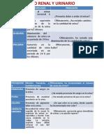 semio- RENAL Y NERVIOSOpresentacion-2.pptx
