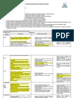PLANIFICACIÓN ANUAL DE CIENCIAS SOCIALES2.docx