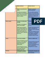 ModelosRelacional_Asistencial_