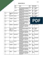 AuditorList for Class D.pdf