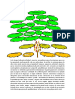 Árbol Axiología