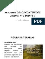 RESUMEN DE LOS CONTENIDOS lenguaje 7_.pptx