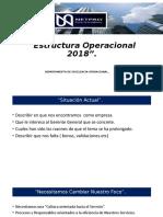 1° Presentación Estructura Operacional.pptx