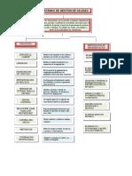 Mapa-conceptual SG.doc