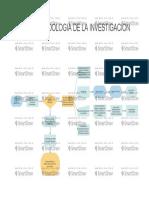 mapa mental administración de empresas