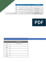 NUEVO FORMATO DE REPORTE SEMANAL CLARO_REGION NORTE_NVO W11 CAC IV.xlsx
