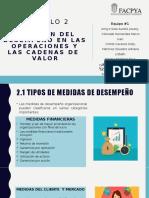 Capitulo 2 Medición del desempeño en las operaciones y las cadenas de  valor.pptx