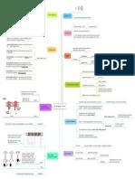 Bioeletrogênese - PR e PA