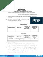 Formato de resumen Dirección Departamental