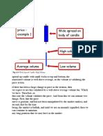 Volume Analysis(1)