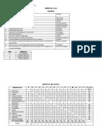 Matriz de Evaluación de Factores Internos 1.docx