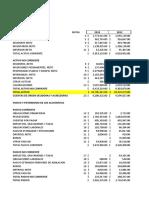 Análisis financiero exito 2013 - 2012