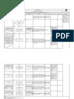 3FA-PR-0015 REALIZAR REGISTRO Y CONTROL ACADEMICO