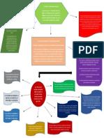 diagrama de flujo sobre conflicto de naturaleza Economica.docx