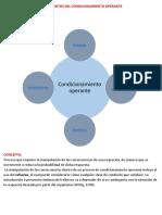 FUNDAMENTOS DEL CONDICIONAMIENTO OPERANTE PDF