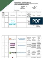 Resumen Plataformas E-Commerce