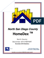 HomeDex Report for December