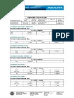 ID4413_file_970_oxigeno_ficha_tecnica