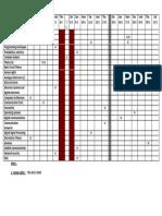 New ExamTimeTable_Spring2011 - Copy - Copy