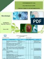Plan de Evaluaciòn. Microbiologia.2020
