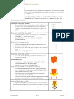10-BIM-Level-of-Details-00.pdf