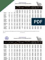 File 2 ACSS Overhead stuff.pdf