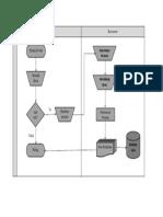 FLOWCHART SAAT INI_KELOMPOK 2.pdf