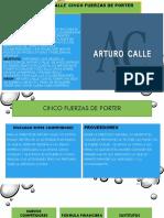 Análisis de las 5 Fuerzas de Porter ARTURO CALLE