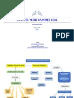 MANUEL YESID RAMÍREZ LEAL.pdf