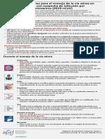 apsf-coronavirus-airway-management-infographic-es.pdf