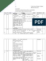 PP2 Job Plano de aula3
