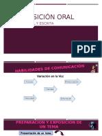 3. LA EXPOSICIÓN ORAL.pptx