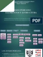 Clase 1, 2, 3 - El Estado Peruano.pdf