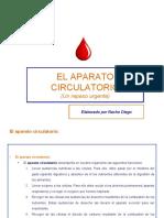 El aparato CIRCULATORIO- DIGESTIVO Y RESPIRATORIO