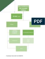Mapa Conceptual IFAC.docx