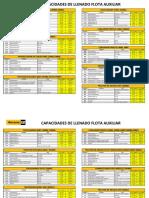 capacidades de llenado.pdf