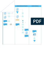 PAF-04 Procedimiento de compras.pdf