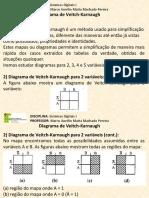 01 - Diagramas de Veitch Karnaugh
