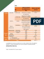Estructura tarifari1 (3er)