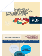 Factores asociados a la VIF