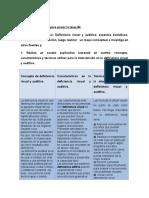 393393602-Tarea-4-Intervencion-Psicopedagogica-y-Atencion-a-La-Diversidad
