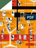 collage muebles contemporáneos. pdf
