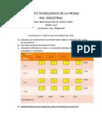 ACTIVIDAD No4 MÉTODO DE VOGEL PARA EL GRUPO DE 4oF EN INVESTIGACIÓN DE OPERACIONES